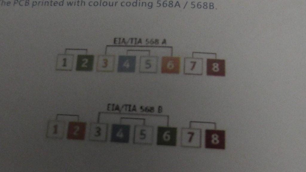 Anschlussbelegung Netzwerkdose TIA-568A und TIA-568B
